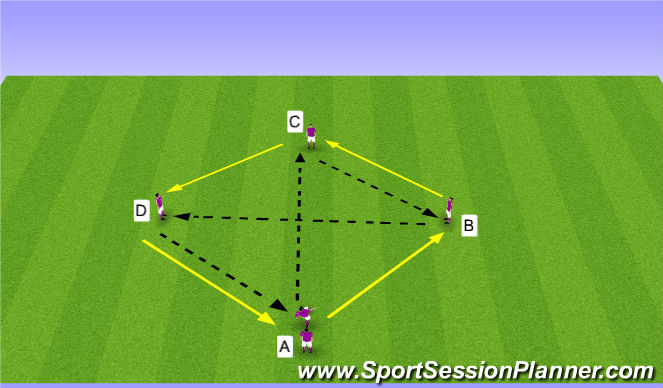 Football/Soccer Session Plan Drill (Colour): Pattern Warmup