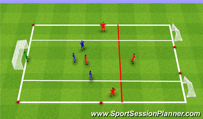 Football/Soccer Session Plan Drill (Colour): Functional Practise - 3v4 Defending