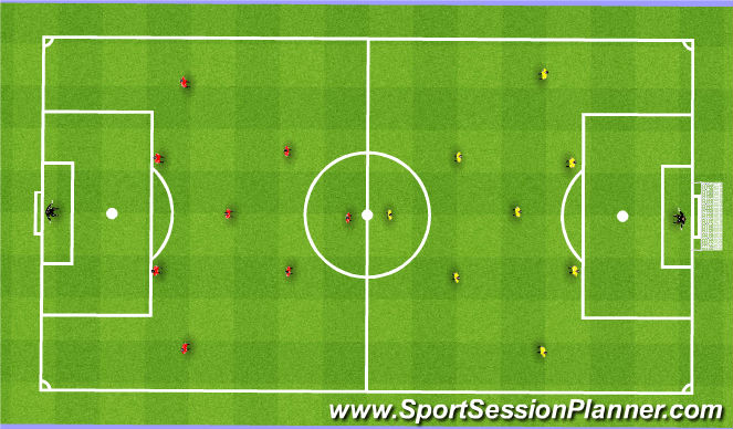 Football/Soccer Session Plan Drill (Colour): 9v9 Match