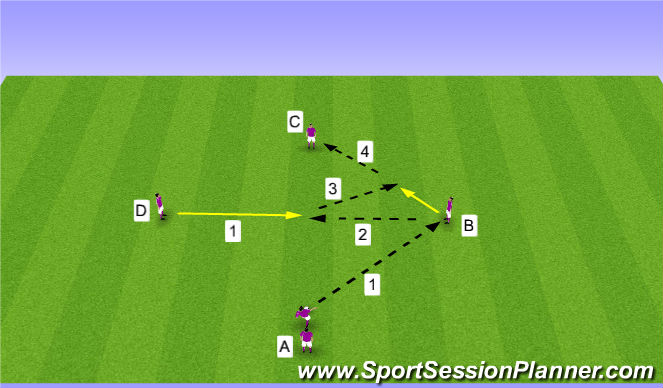Football/Soccer Session Plan Drill (Colour): Pattern C