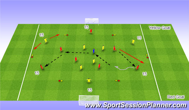 Football/Soccer Session Plan Drill (Colour): Hexagon - To Goals