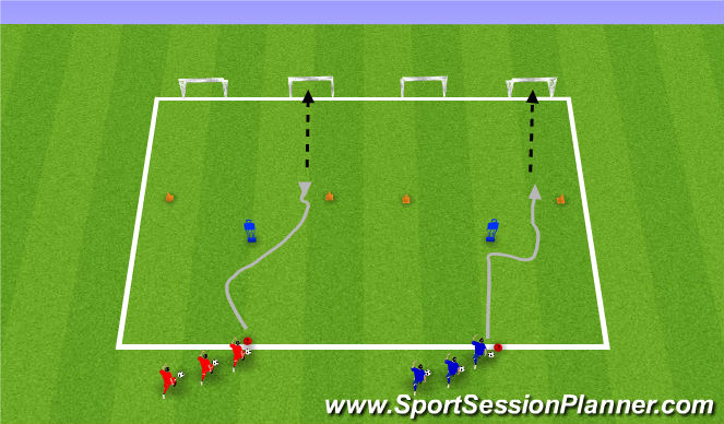 Football/Soccer Session Plan Drill (Colour): Analytical Technical Shooting