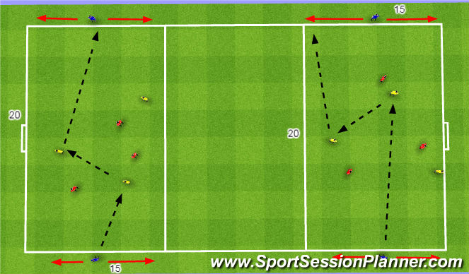 Football/Soccer Session Plan Drill (Colour): 3v3+2 - C.P.A.