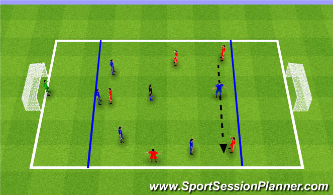 Football/Soccer Session Plan Drill (Colour): Game - 5v5 +1