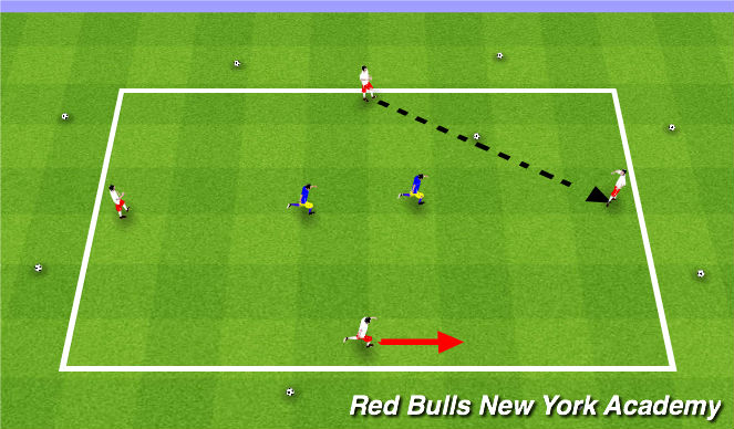 Football/Soccer Session Plan Drill (Colour): Warm Up- Rondo