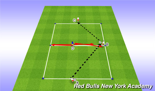 Football/Soccer Session Plan Drill (Colour): Technical- Semi Opposed