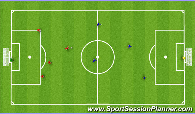 Football/Soccer Session Plan Drill (Colour): Global 5v5