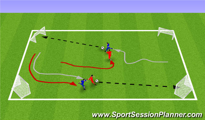 Football/Soccer Session Plan Drill (Colour): Activity 2 - 1v1s