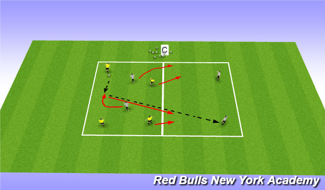 Football/Soccer Session Plan Drill (Colour): Warmup: 4v2