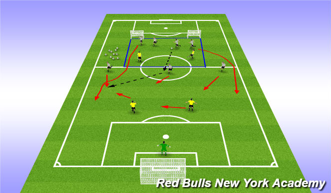Football/Soccer Session Plan Drill (Colour): Counter Attack: numbers down to numbers up