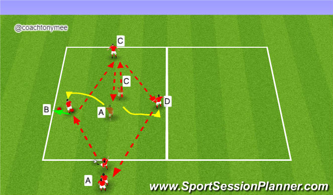 Football/Soccer Session Plan Drill (Colour): Progression from activity 1