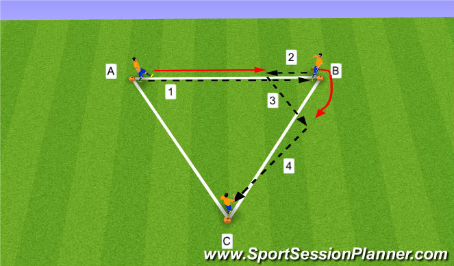 Football/Soccer Session Plan Drill (Colour): Dutch Triangles 2