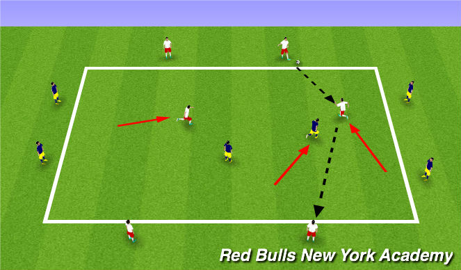 Football/Soccer Session Plan Drill (Colour): 2v2 P/C + Transition