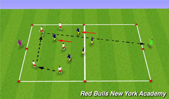 Football/Soccer Session Plan Drill (Colour): Defending As A Unit: Pressing 5v5+Targets
