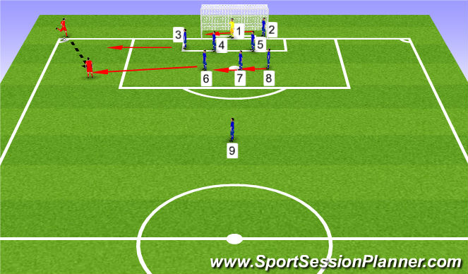 Football/Soccer Session Plan Drill (Colour): Defending Corners - short