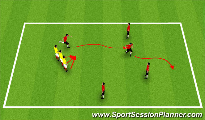 Football/Soccer Session Plan Drill (Colour): Cadrage