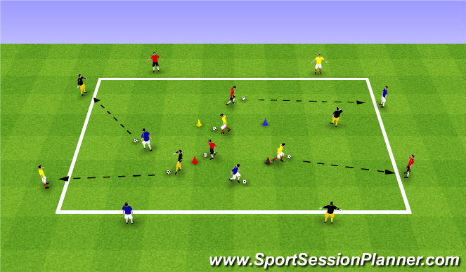 Football/Soccer Session Plan Drill (Colour): Attention concentration