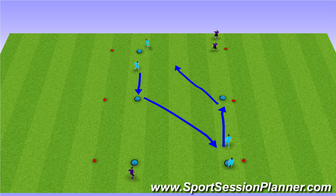 Football/Soccer Session Plan Drill (Colour): Technical - Unopposed