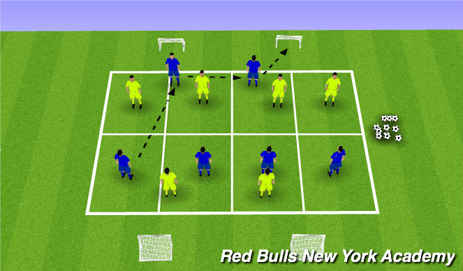 Football/Soccer Session Plan Drill (Colour): Athletico Rando