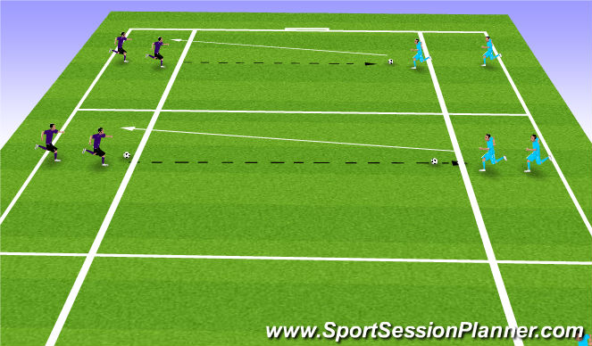 Football/Soccer Session Plan Drill (Colour): Warm Up -1v1