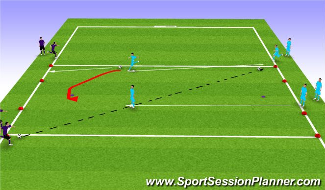 Football/Soccer Session Plan Drill (Colour): Stage 2 - 2v2's