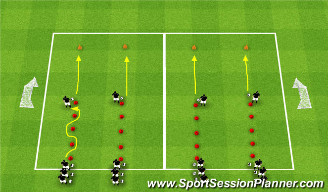 Football/Soccer Session Plan Drill (Colour): Serpentine
