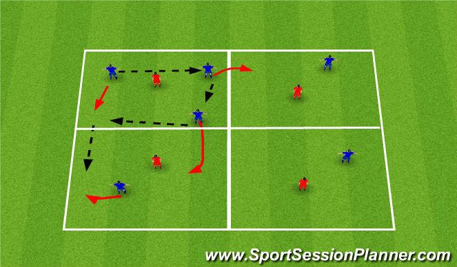 Football/Soccer Session Plan Drill (Colour): 6v4, (3v1 grids)
