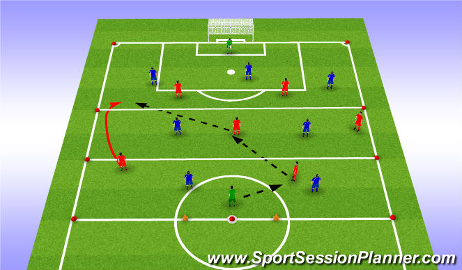 Football/Soccer Session Plan Drill (Colour): 7v7 Central Zone Overload