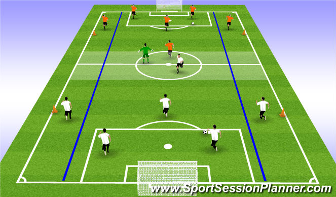 Football/Soccer Session Plan Drill (Colour): Positional Awareness