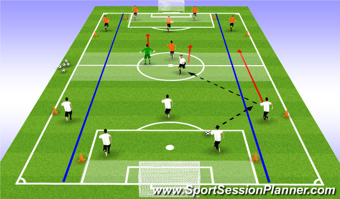 Football/Soccer Session Plan Drill (Colour): Opposed attacking wide play
