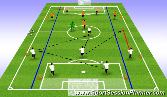 Football/Soccer Session Plan Drill (Colour): Situational game