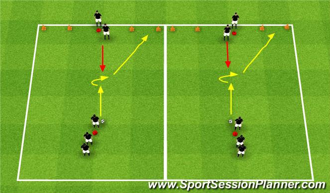 Football/Soccer Session Plan Drill (Colour): 1v1 Two Goal Game