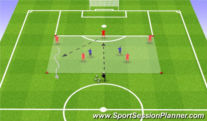 Football/Soccer Session Plan Drill (Colour): 5v2 Break Out