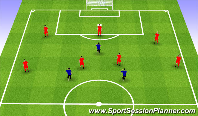 Football/Soccer Session Plan Drill (Colour): 3-4-1 Playing Out of the Back