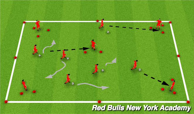 Football/Soccer Session Plan Drill (Colour): Passing + Dribbling
