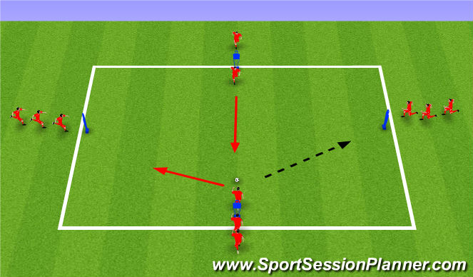 Football/Soccer Session Plan Drill (Colour): Pressing Passing Pattern