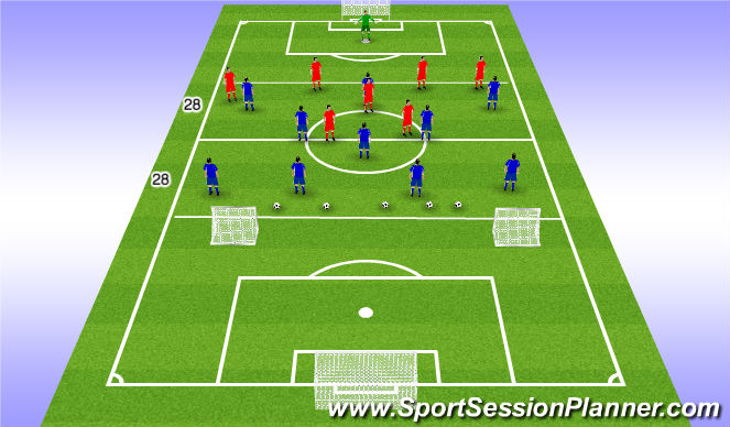 Football/Soccer Session Plan Drill (Colour): Take The Ground