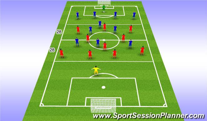 Football/Soccer Session Plan Drill (Colour): 11v11 4 Zones