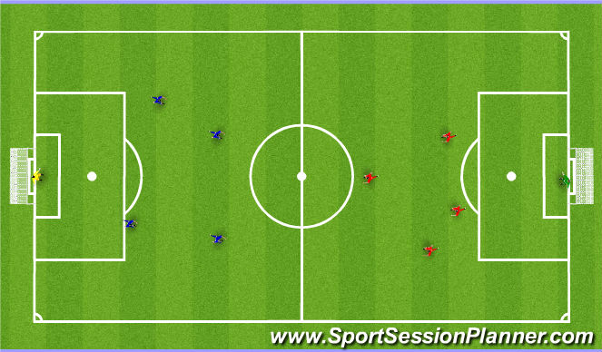 Football/Soccer Session Plan Drill (Colour): Global 5v5 or 7v7