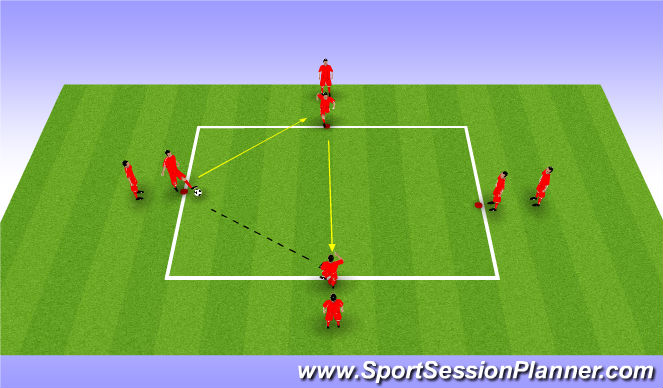 Football/Soccer Session Plan Drill (Colour): pressure warm ups