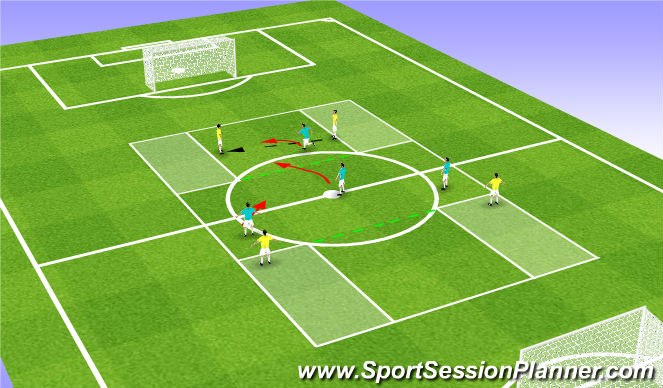 Football/Soccer Session Plan Drill (Colour): Transition in the A1/3 (Multi-Directional)