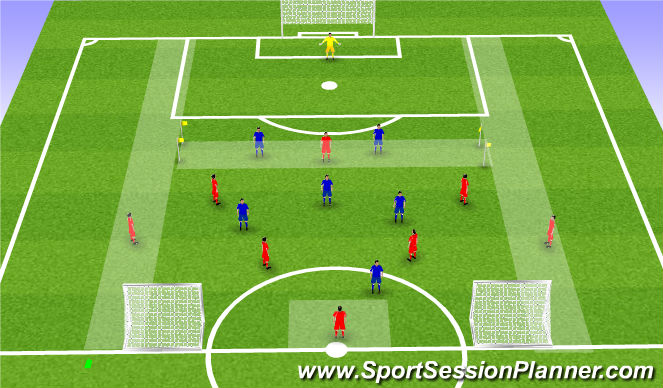 Football/Soccer Session Plan Drill (Colour): Thursday