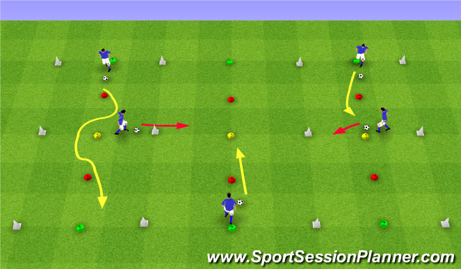 Football/Soccer Session Plan Drill (Colour): Pinky & Big Toe Touch