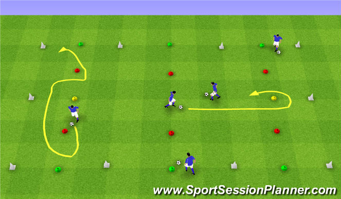 Football/Soccer Session Plan Drill (Colour): Turning onto open space.