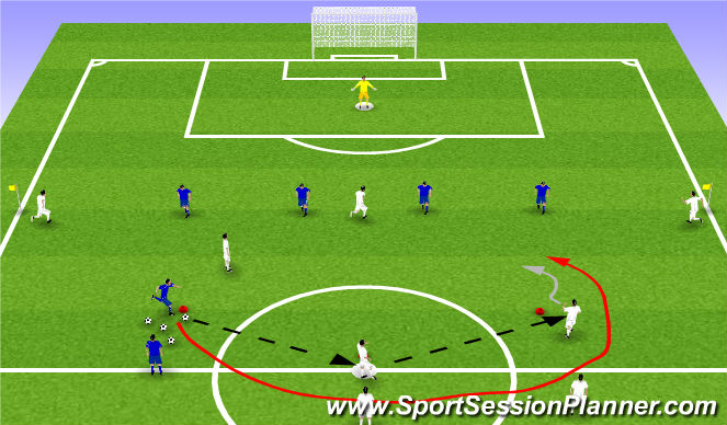 Football/Soccer Session Plan Drill (Colour): Attacking offensive third - 6vs5+GK