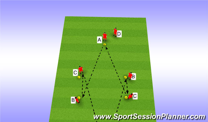 Football/Soccer Session Plan Drill (Colour): One touch pass and follow