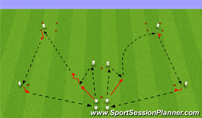 Football/Soccer Session Plan Drill (Colour): W.U. Passing - Lases - Falling ball