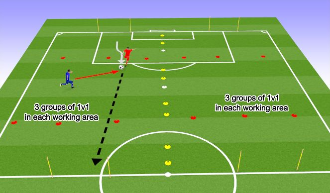 Football/Soccer Session Plan Drill (Colour): Activity 2 - 1v1s to goal
