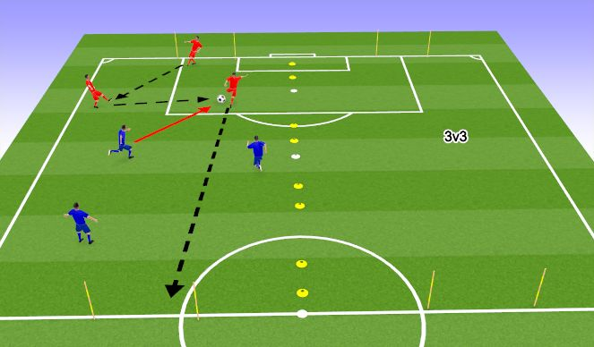 Football/Soccer Session Plan Drill (Colour): Activity 3 - 3v3s to goal