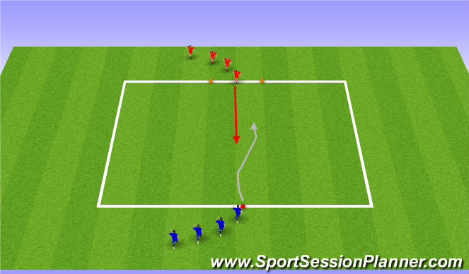 Football/Soccer Session Plan Drill (Colour): Analytical 1v1